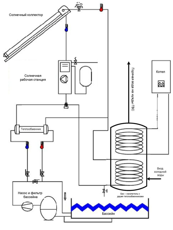 Схема горячего водоснабжения +